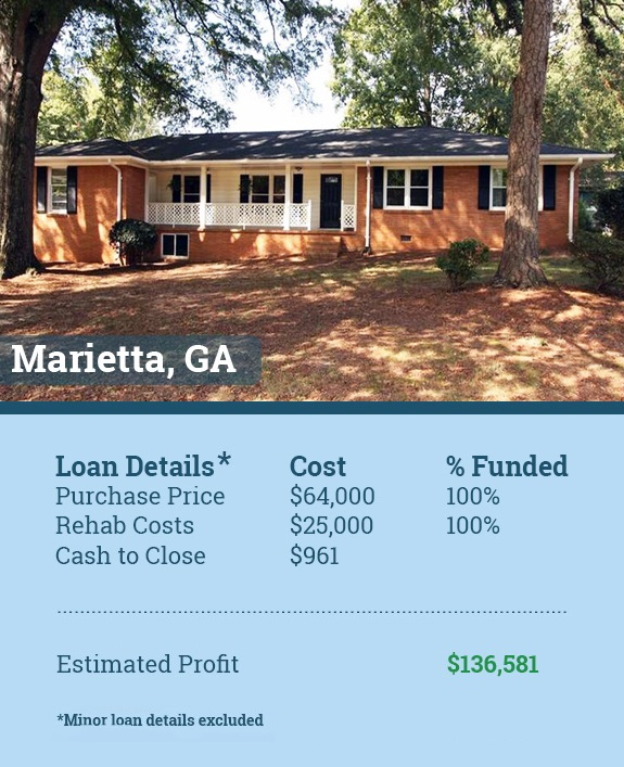 Marietta Georgia hard money loan