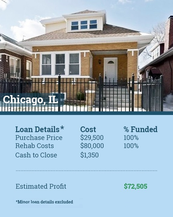 Illinois Hard Money Loan