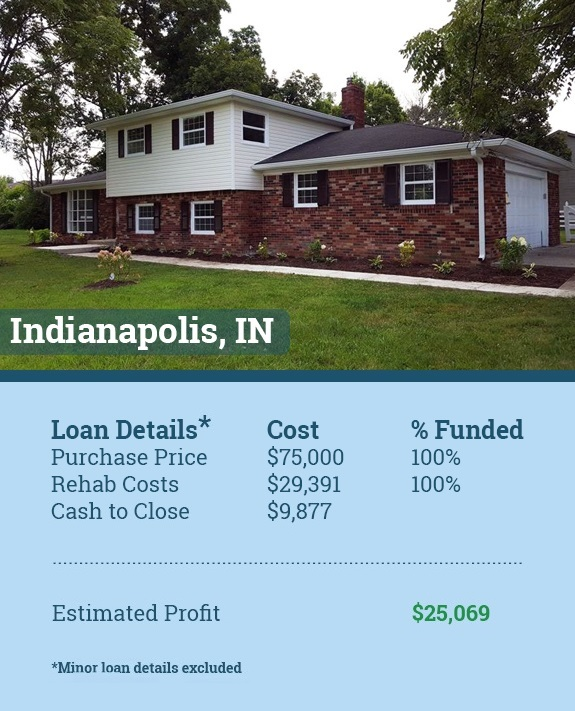 indiana hard money loan