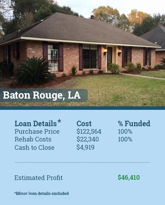 louisiana hard money loan