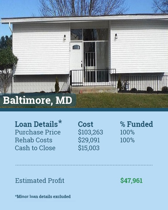 maryland hard money loan