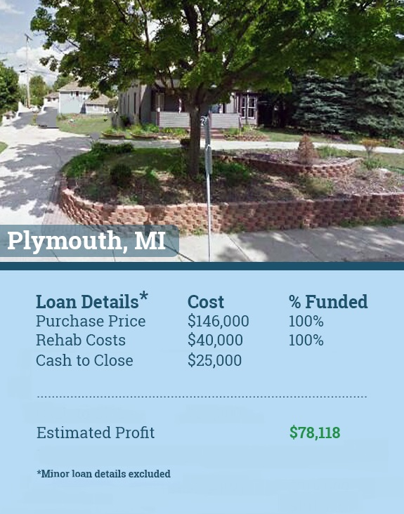 michigan hard money loan