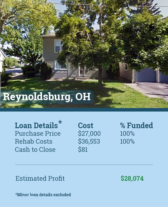 Ohio hard money loan