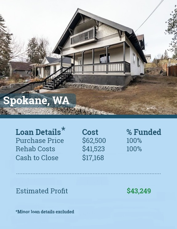washington hard money loan