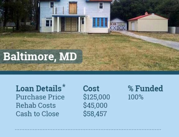 Baltimore Maryland Real Estate Investment