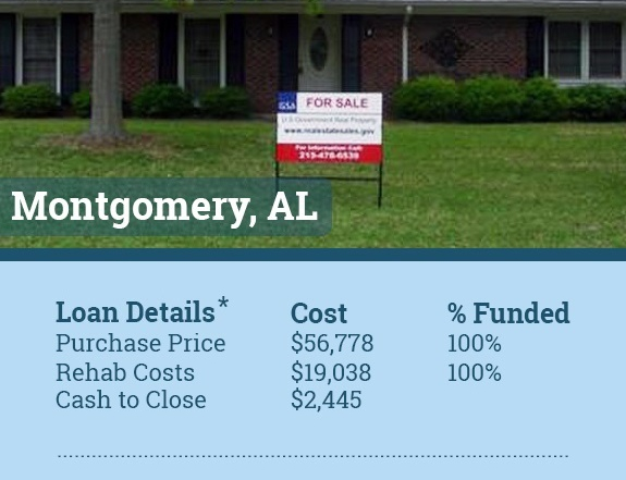 Montgomery Alabama hard money loan