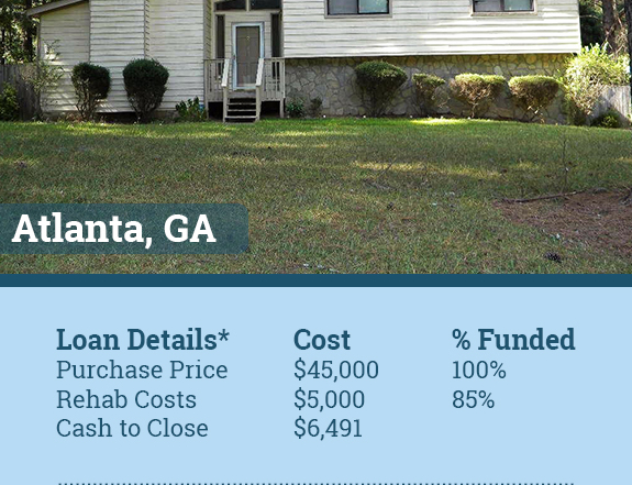 atlanta real estate investment funded