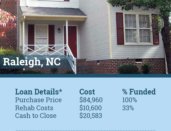 raleigh hard money loan