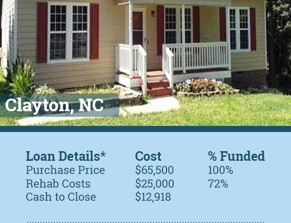 Clayton North Carolina House Flip