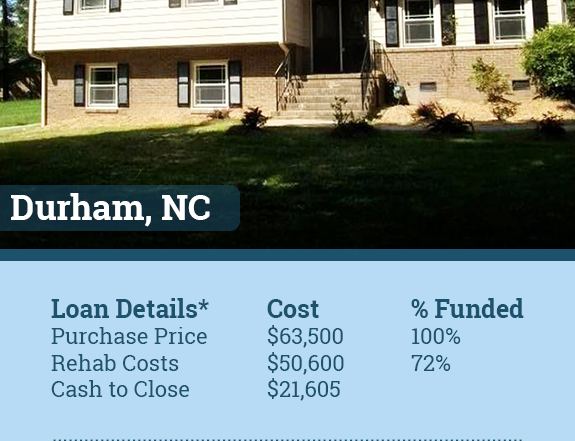 durham nc real estate investment