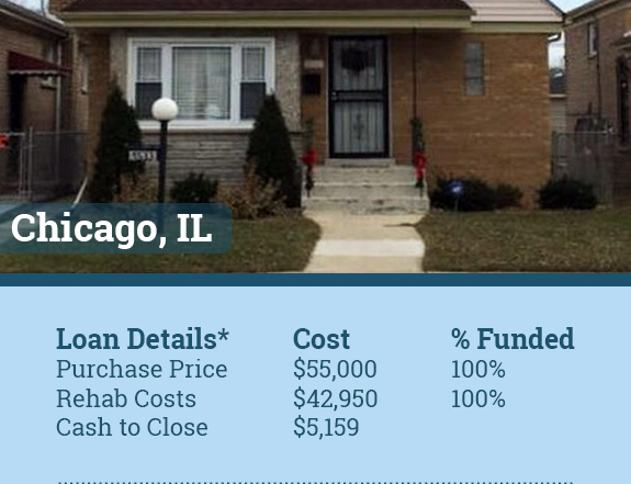 hard money lender chicago
