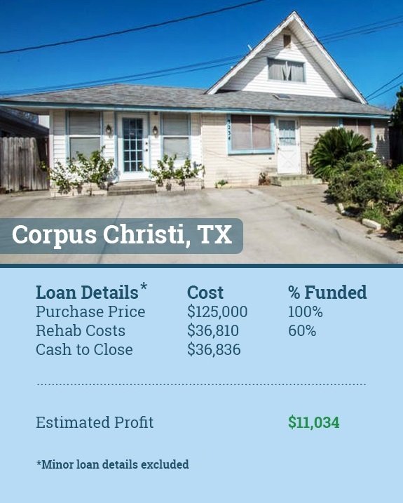 Corpus Christi Texas Hard Money Flip | Do Hard Money Reviews
