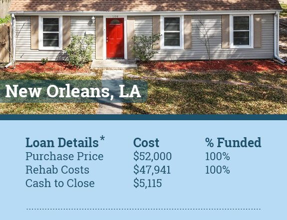 new orleans louisiana hard money loan